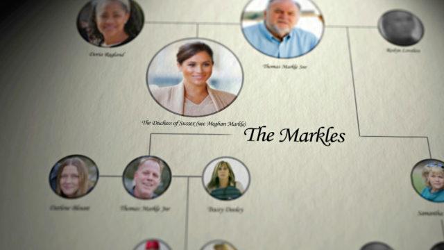 Meghan Markle: Perhe sodassa